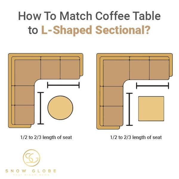 How To Match Coffee Table to L-shaped Section